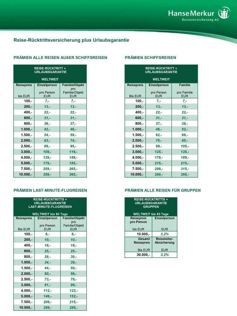Reiserücktrittsversicherung-plus-Urlaubsgarantie_2014-1